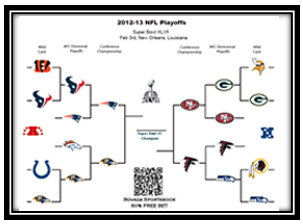 nfl week 9 spreads over under nfc playoff bracket