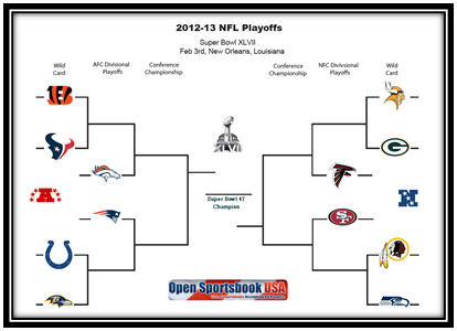 betus 208 nfl playoff picture 2016 brackets
