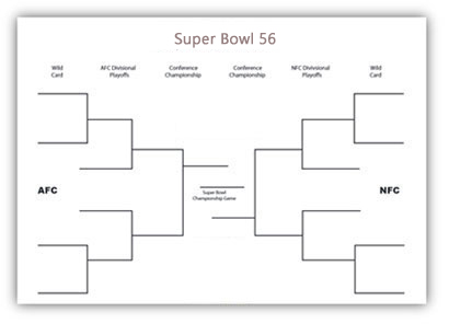 image about Nfl Playoff Brackets Printable identified as 2019 NFL Tremendous Bowl 54 Printable Brackets Simple in direction of Edit and